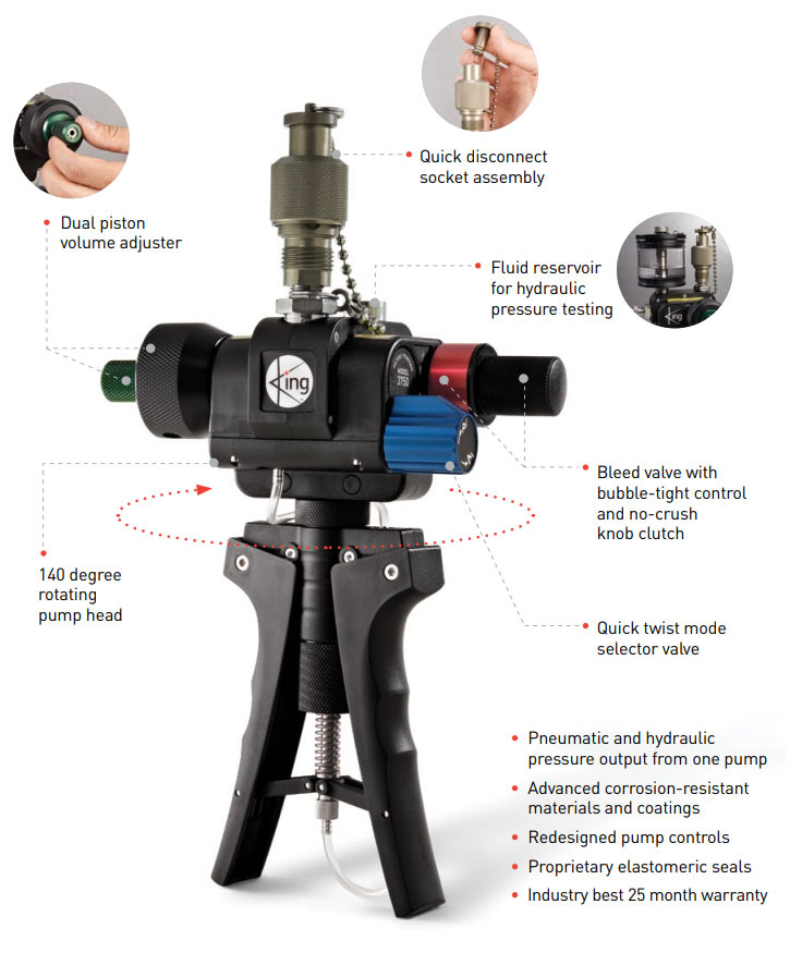 Model 3750 Hand Pump Pressure Calibration Kit